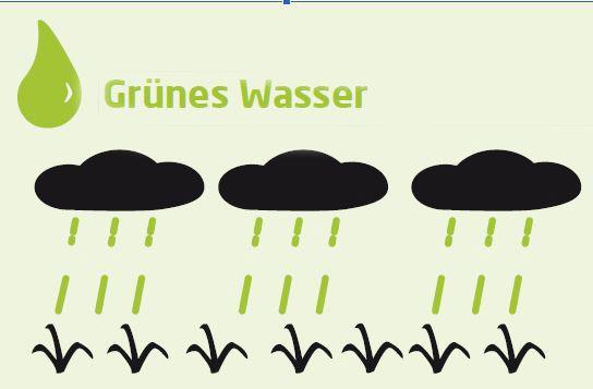 gr nes blaues und graues wasser naturfreunde deutschlands verband f r umweltschutz sanften. Black Bedroom Furniture Sets. Home Design Ideas
